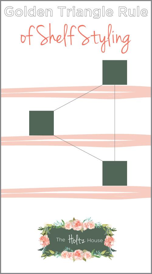 Triangle_Rule